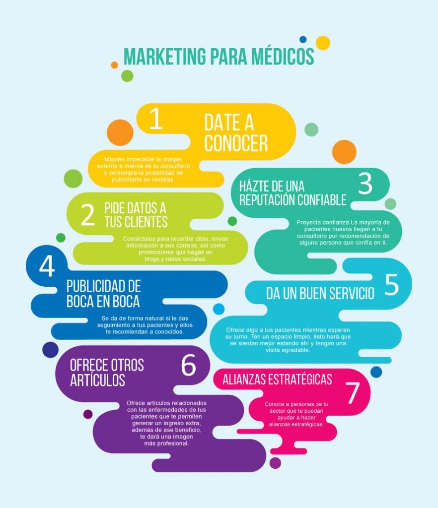 estrategias_de_marketing_para_medicos
