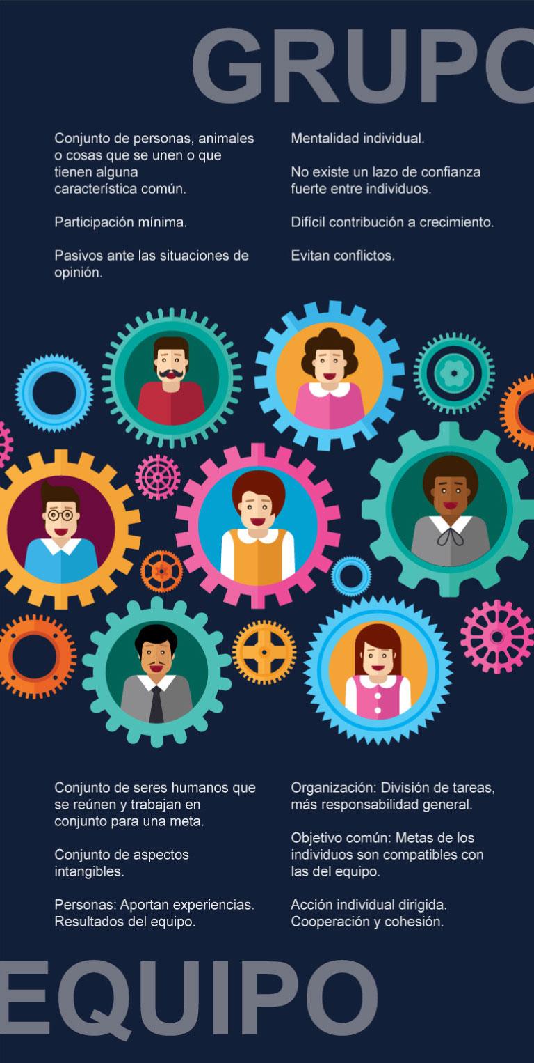 Diferencias_grupo_equipo_infografia