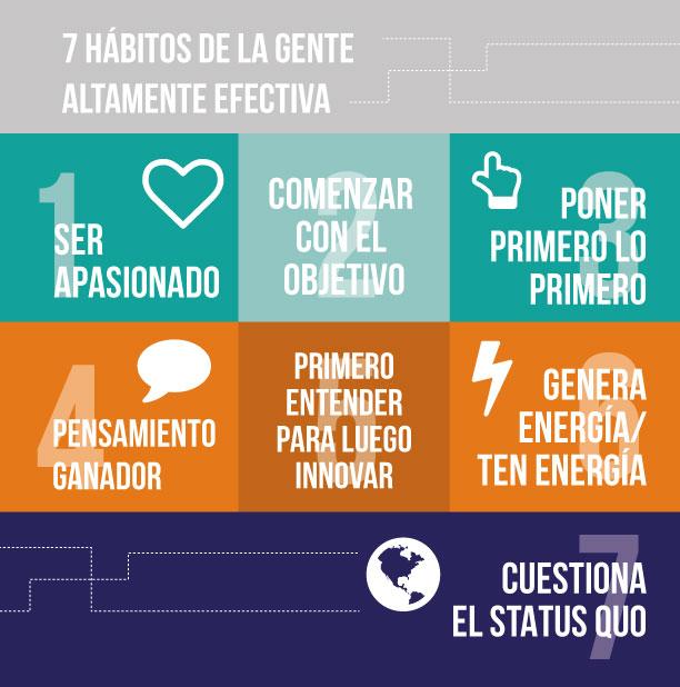 Habitos_de_la_gente_altamente_efectiva_info